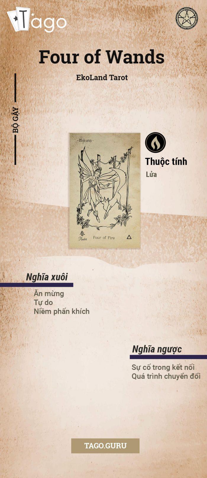 TAGO-Info-Bai-Tarot-Four-of-wands