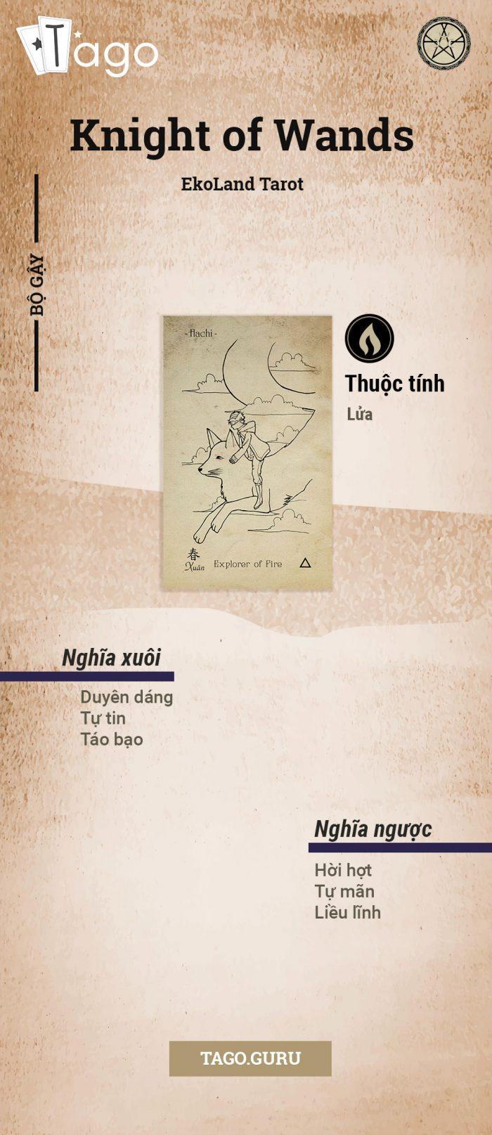 TAGO-Info-Bai-Tarot-Knight-of-wands