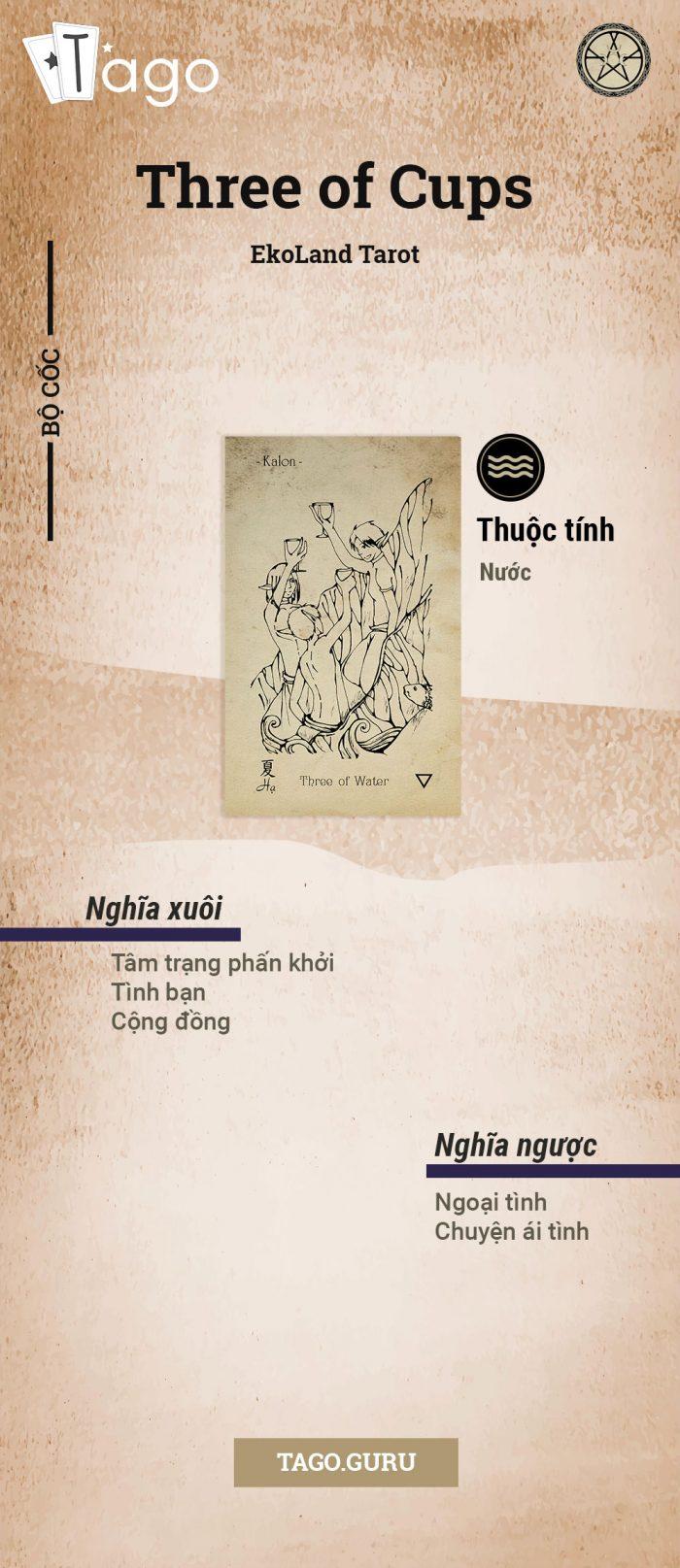 TAGO-Info-Bai-Tarot-Three-of-cups